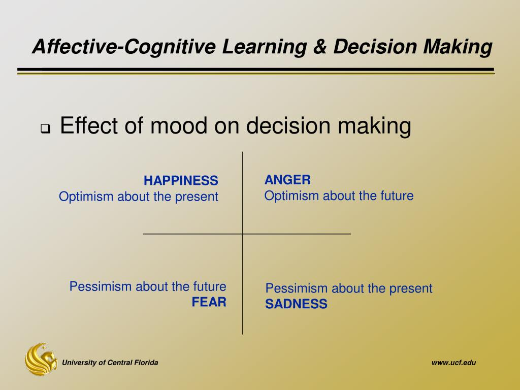 Affective-Cognitive Learning & Decision Making