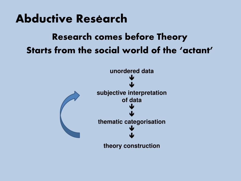 Abductive Research
