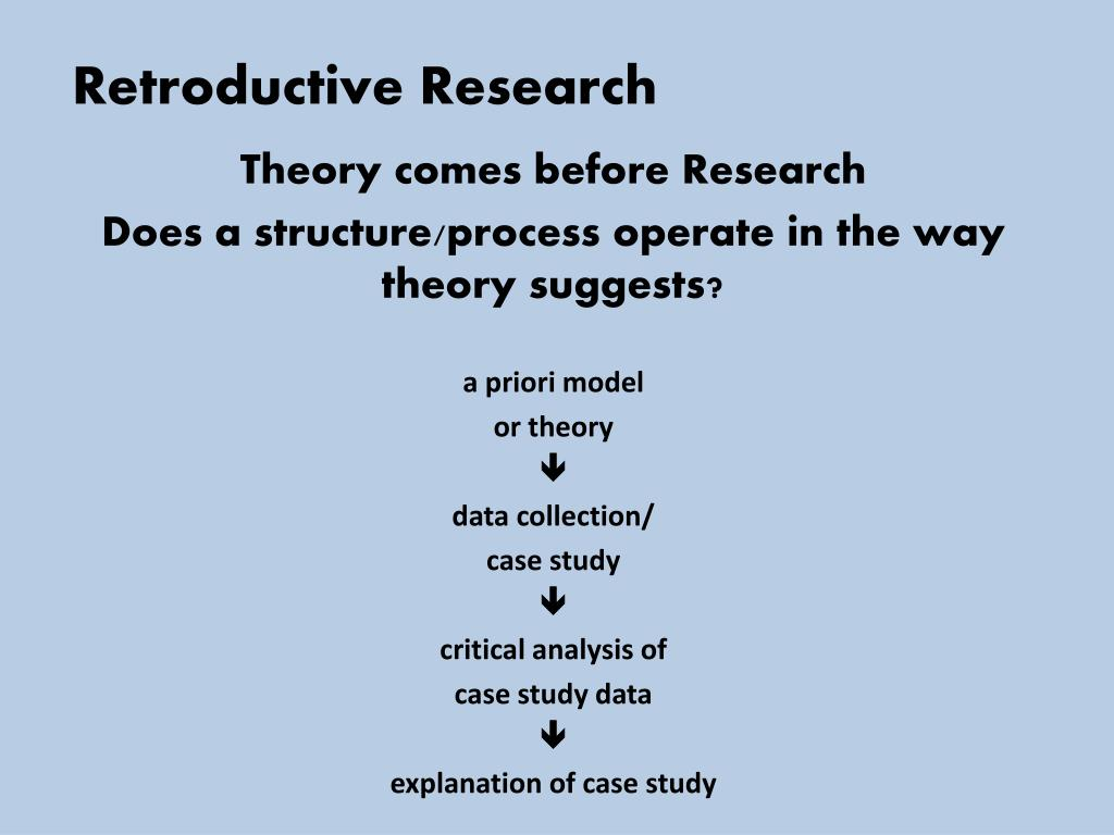Retroductive Research