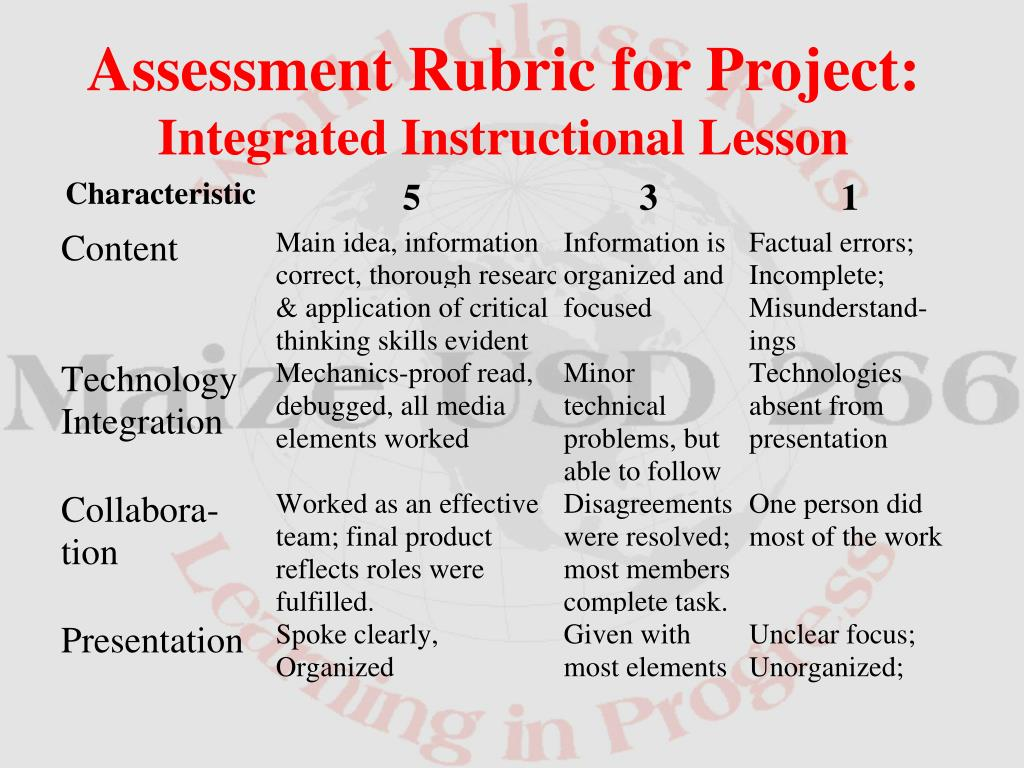 Assessment Rubric for Project: