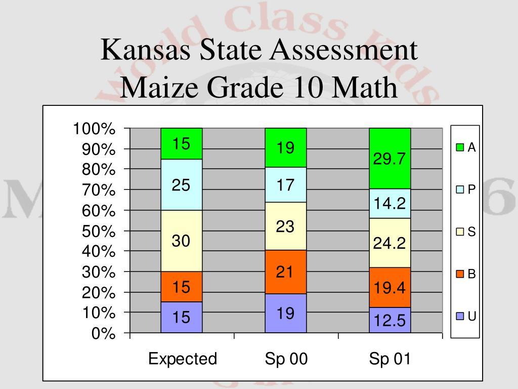 Kansas State Assessment