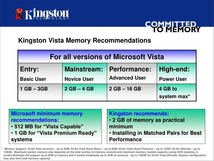 Kingston vista memory recommendations