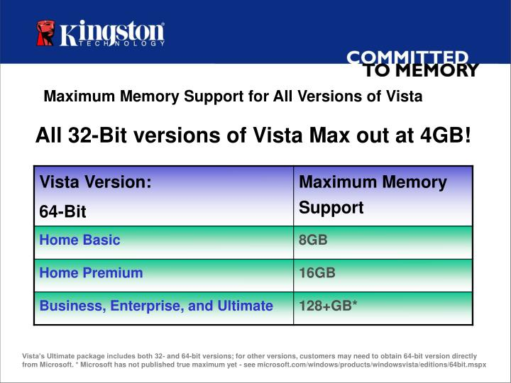 Maximum memory support for all versions of vista