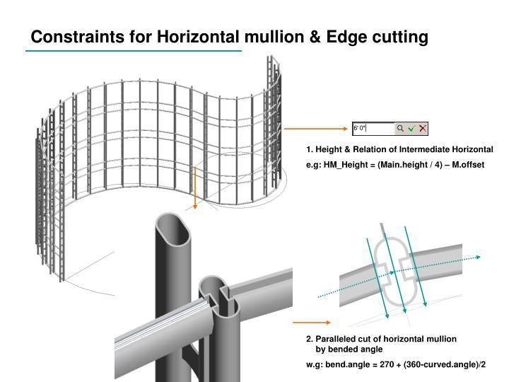 Constraints for Horizontal mullion & Edge cutting