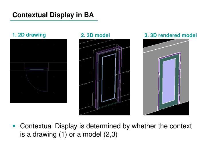 Contextual Display in BA