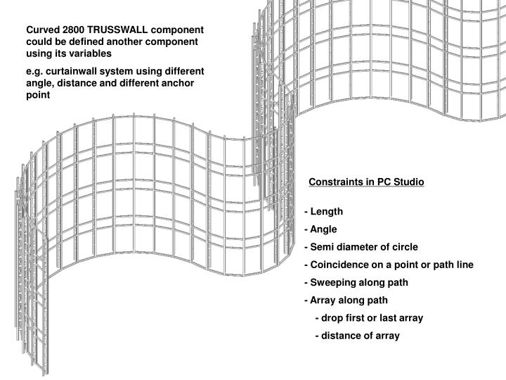 Curved 2800 TRUSSWALL component could be defined another component using its variables