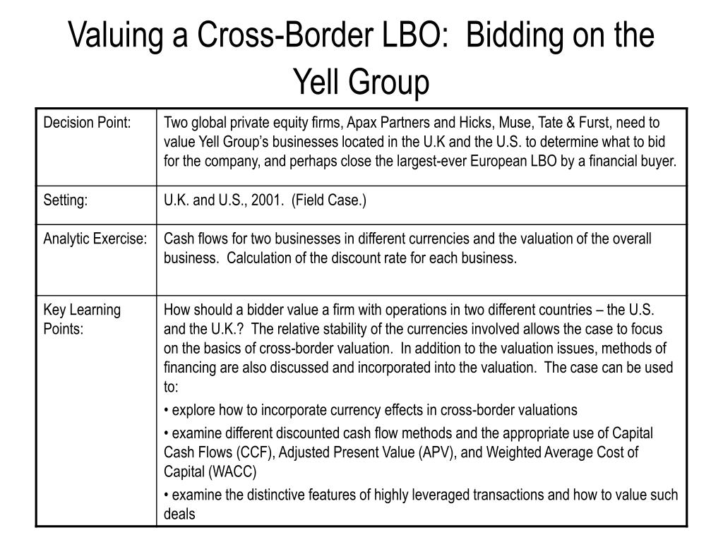 Valuing a Cross-Border LBO: Bidding on the Yell Group HBS Case Analysis