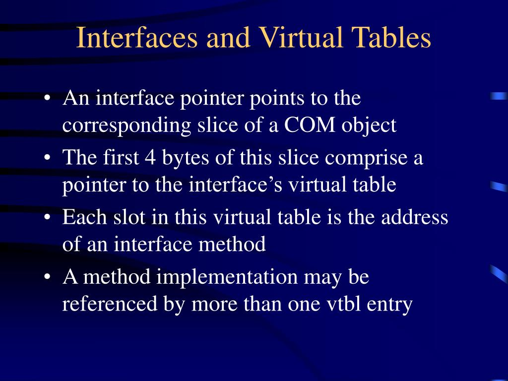 Interfaces and Virtual Tables