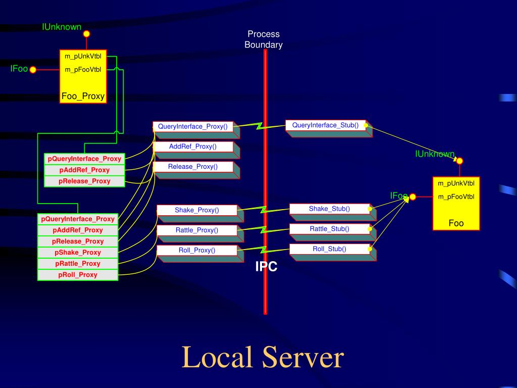 Local Server