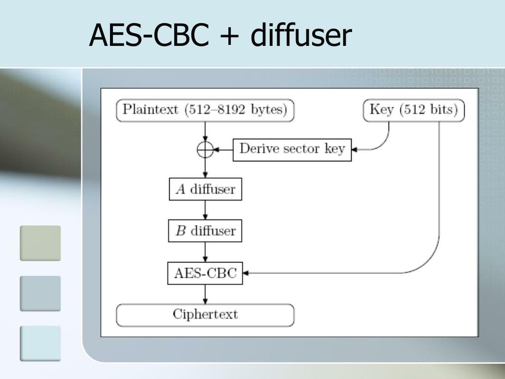 AES-CBC + diffuser