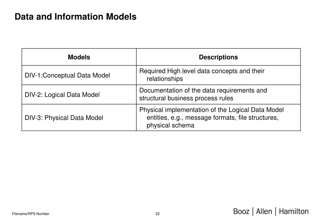 Data and Information Models