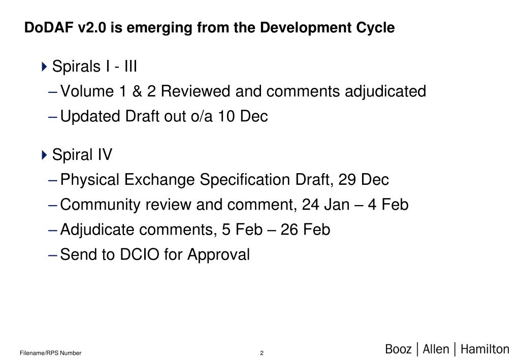 DoDAF v2.0 is emerging from the Development Cycle