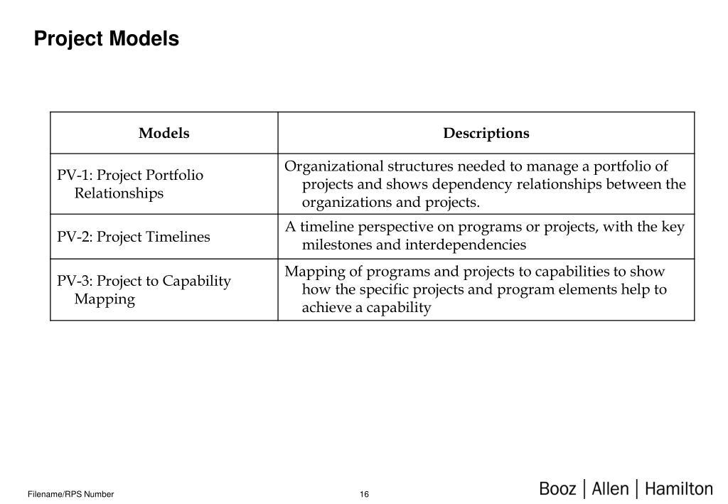 Project Models