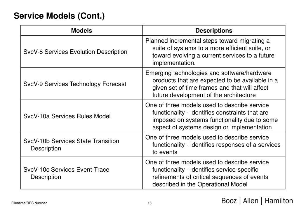Service Models (Cont.)