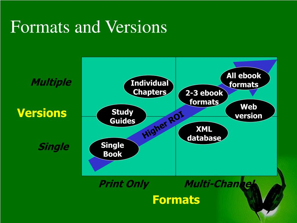 Formats and Versions