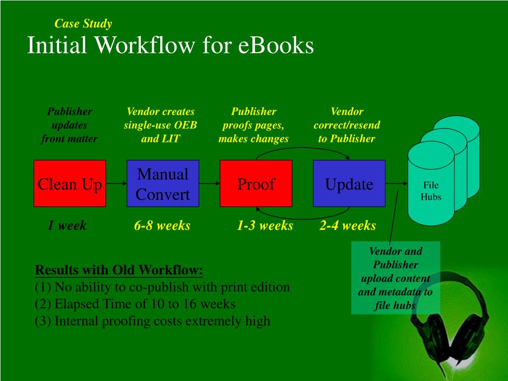 Initial Workflow for eBooks