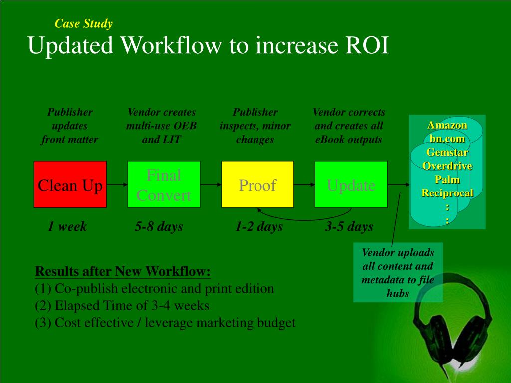 Updated Workflow to increase ROI