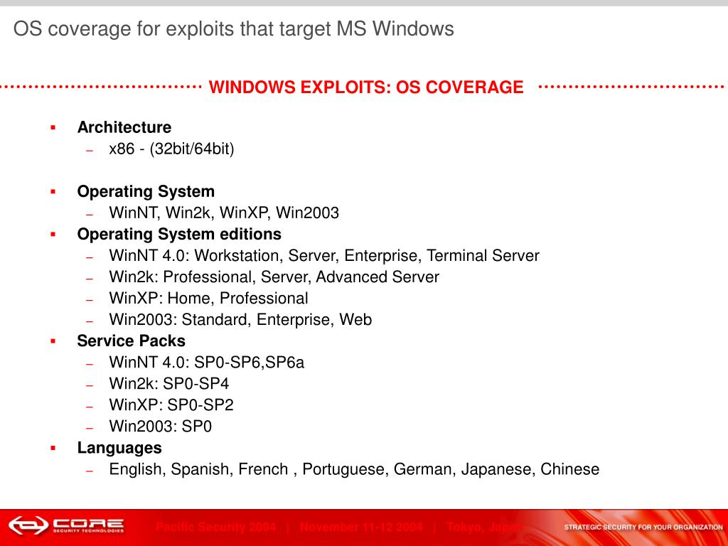 OS coverage for exploits that target MS Windows