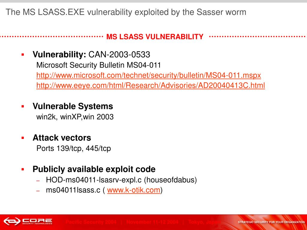 The MS LSASS.EXE vulnerability exploited by the Sasser worm