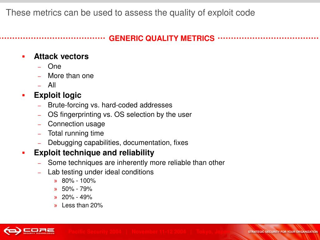 These metrics can be used to assess the quality of exploit code