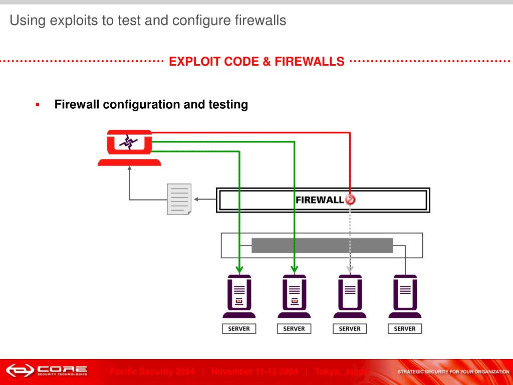 Using exploits to test and configure firewalls
