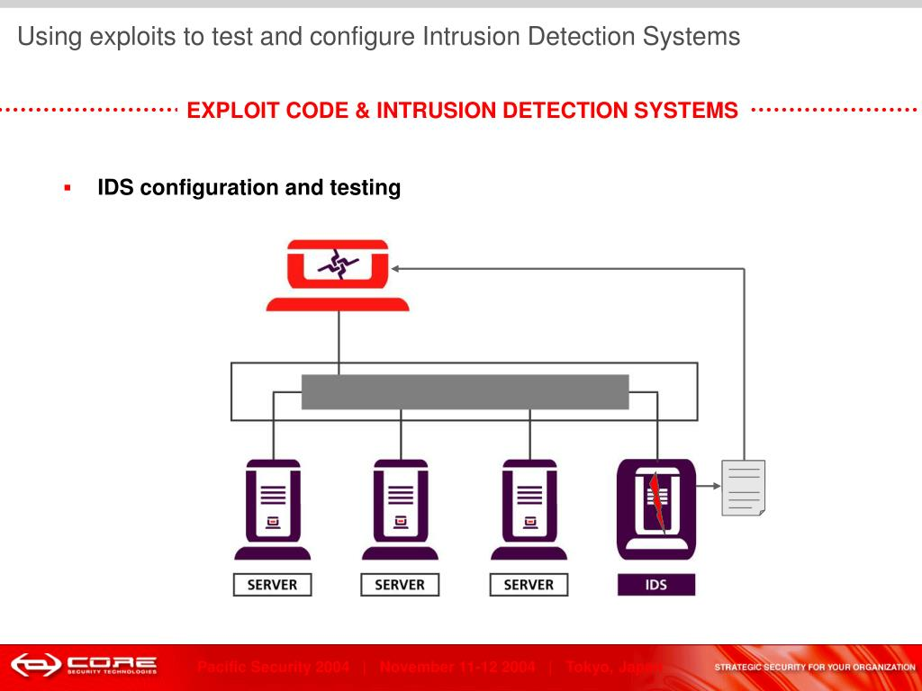 Using exploits to test and configure Intrusion Detection Systems