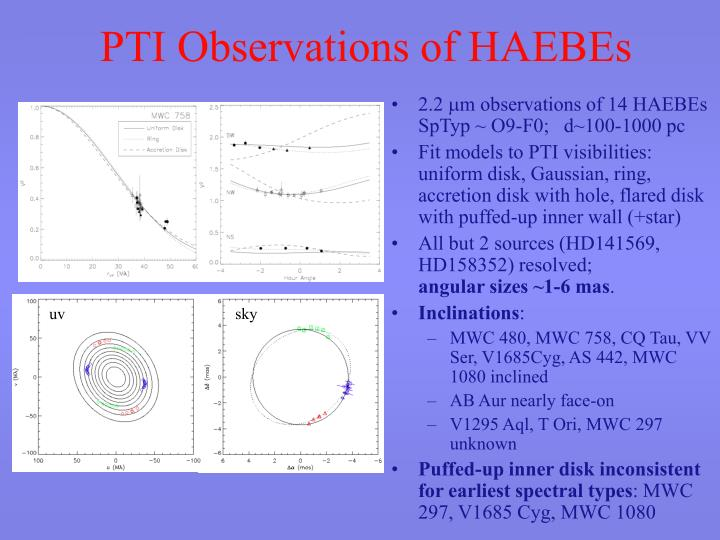 PTI Observations of HAEBEs