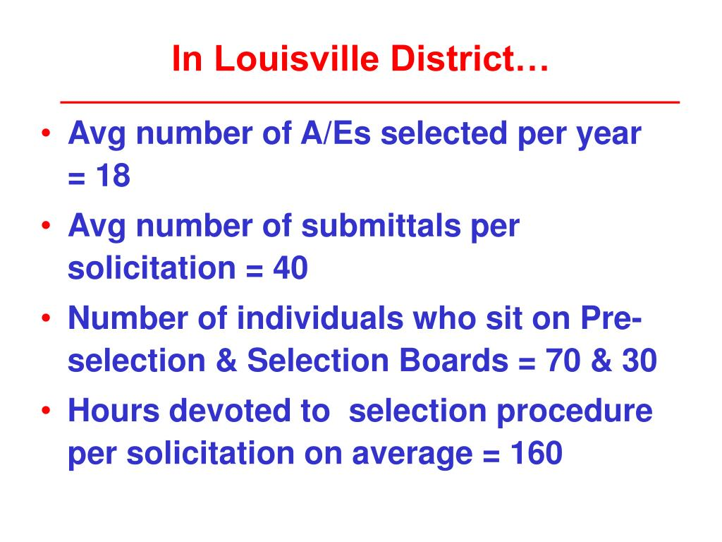 In Louisville District…