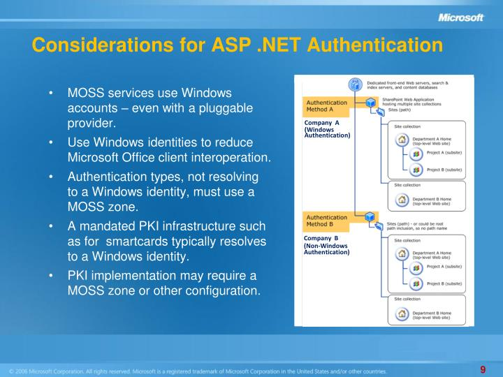 Considerations for ASP .NET Authentication