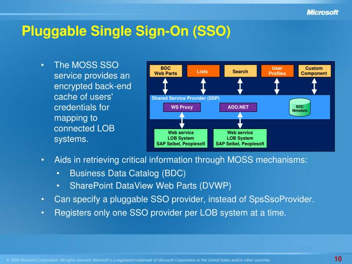 Pluggable Single Sign-On (SSO)