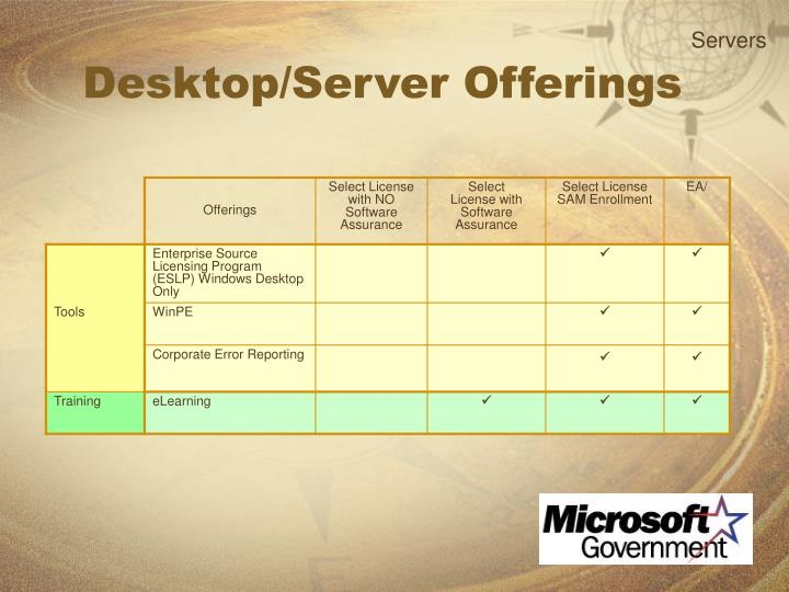 Desktop/Server Offerings