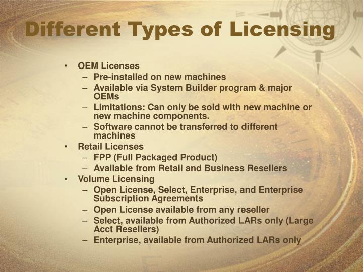 Different Types of Licensing