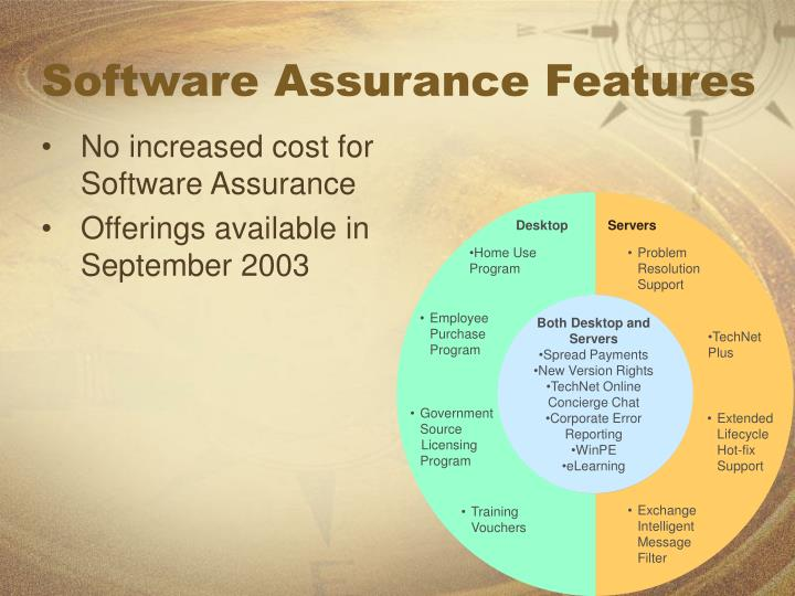 No increased cost for Software Assurance