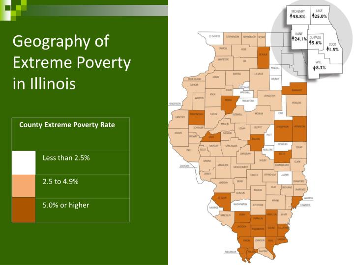 County Extreme Poverty Rate