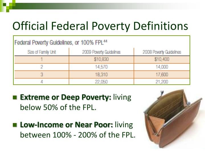 Official Federal Poverty Definitions