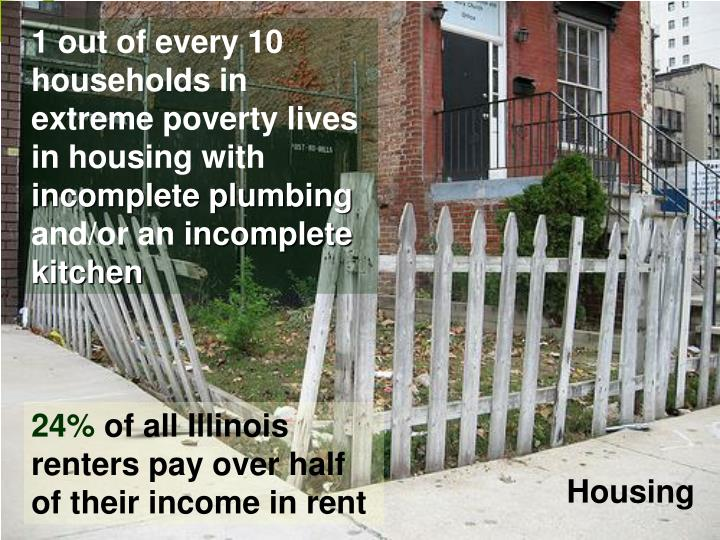 1 out of every 10 households in extreme poverty lives in housing with