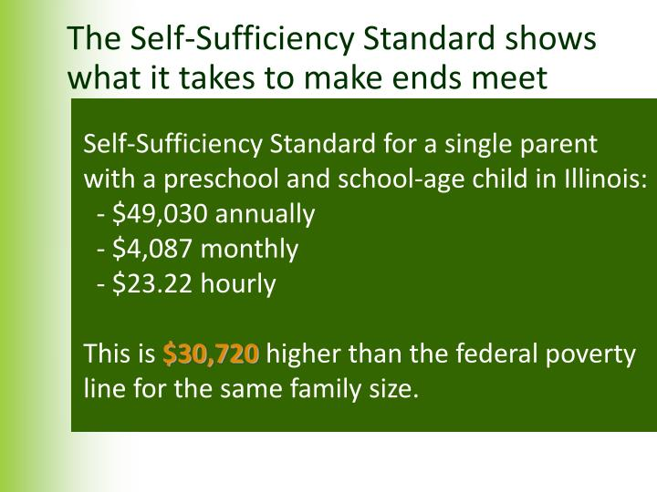 The Self-Sufficiency Standard shows what it takes to make ends meet