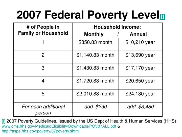 2007 Federal Poverty Level