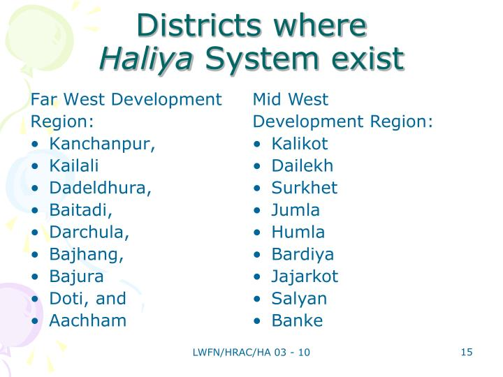 Districts where