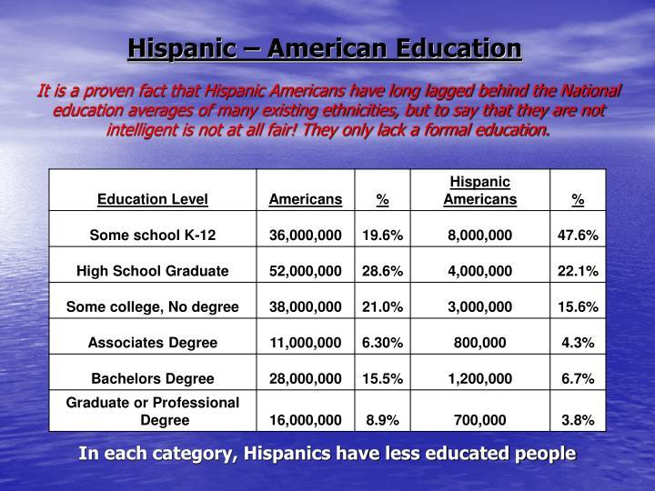 Hispanic – American Education