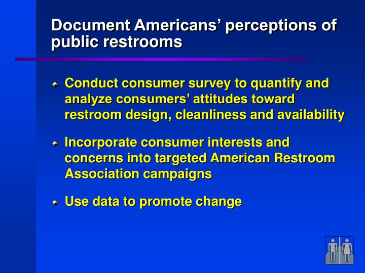 Document Americans' perceptions of public restrooms