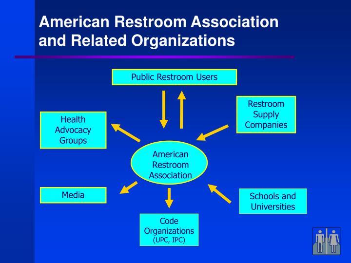 American Restroom Association