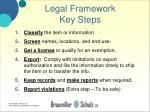 legal framework key steps