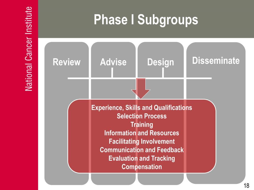 Phase I Subgroups