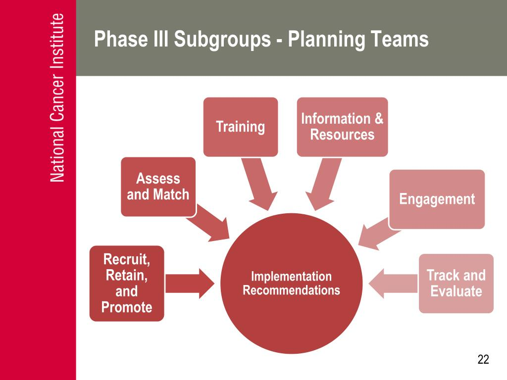 Implementation Recommendations from: