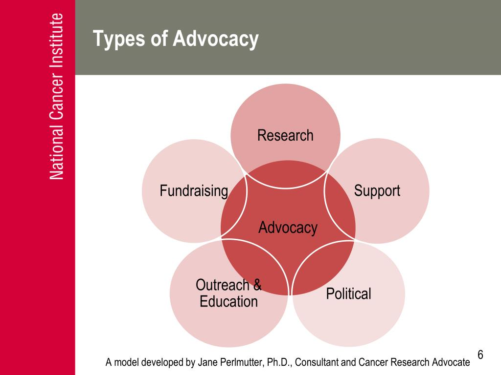 Five types of advocacy are:  Research, Support, Policy/Political, Outreach & Education, and Fundraising