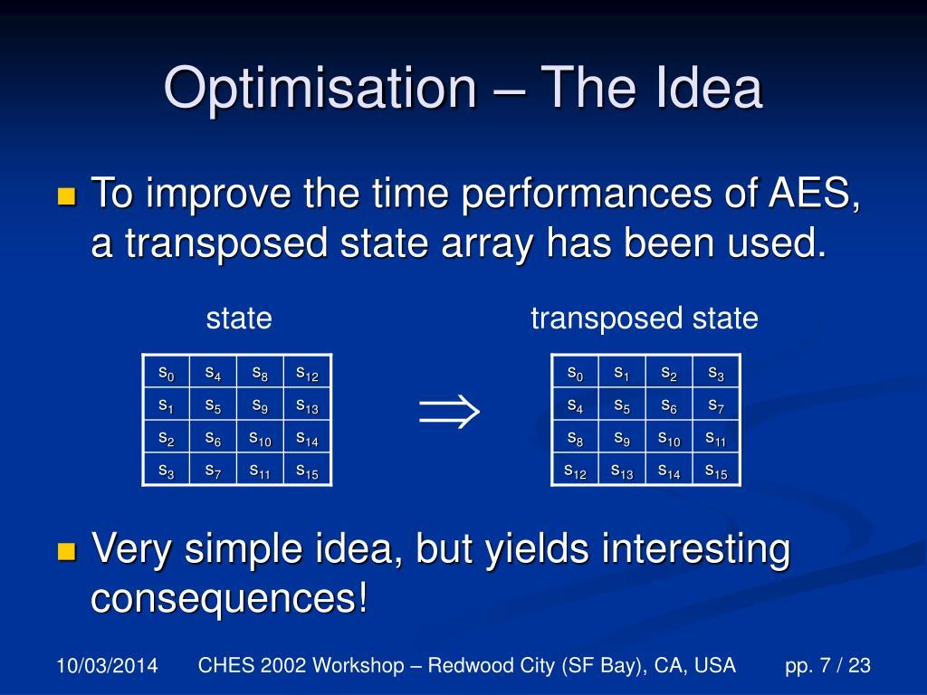 Optimisation – The Idea