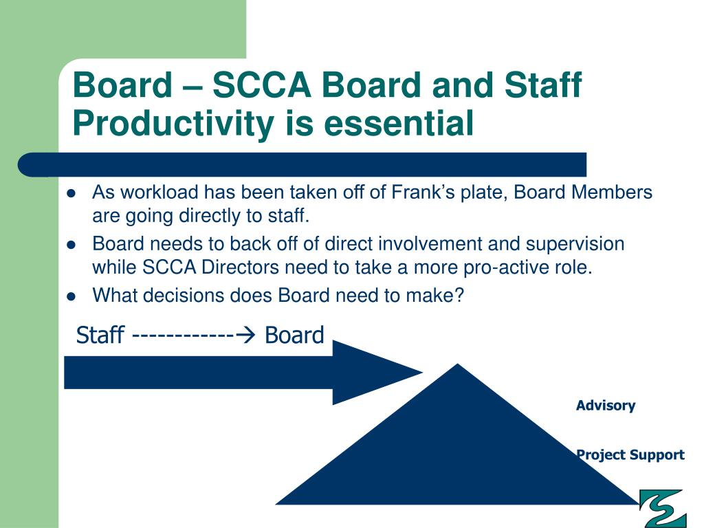 Board – SCCA Board and Staff Productivity is essential