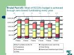 brutal fact 3 most of scca s budget is achieved through zero based fundraising every year