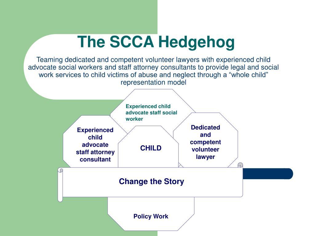 The SCCA Hedgehog